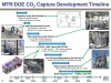 US Energy Department grants $44m to advance CCS technologies
